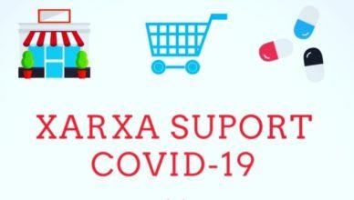 Xarxa de Suport Covid-19